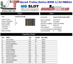 Gara4 Trofeo Estivo BMW 2015