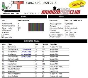 Gara7 Gruppo C 15