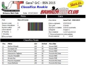 Gara7 Gruppo C Rookie 15