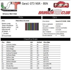 Gara1 Trofeo Autunnale GT3 NSR 15