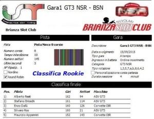 Gara1 Trofeo Autunnale GT3 NSR Rookie 15