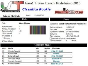Gara1 Trofeo Franchi Rookie 15