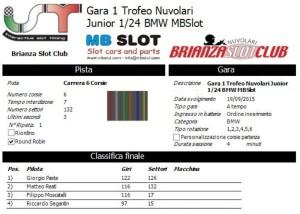Gara1 Trofeo Nuvolari Junior 15