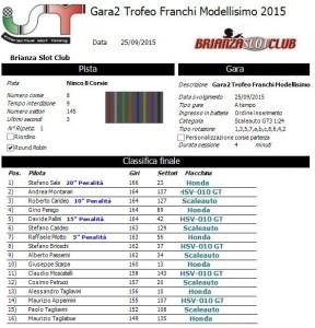 Gara2 Trofeo Franchi 15
