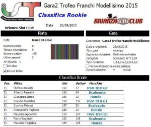 Gara2 Trofeo Franchi Rookie 15