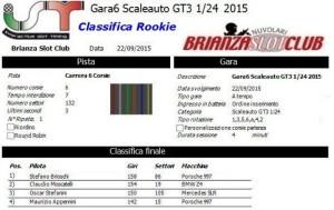 Gara6 Scaleauto Rookie 15