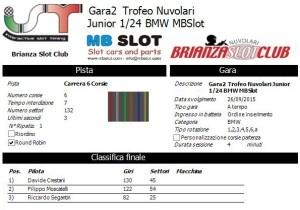 Gara2 Trofeo Nuvolari Junior 15