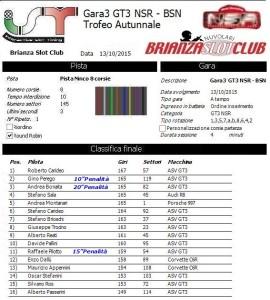 Gara3 Trofeo Autunnale GT3 NSR 15