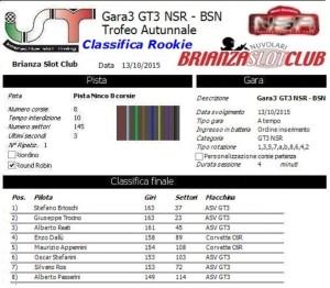 Gara3 Trofeo Autunnale GT3 NSR Rookie 15