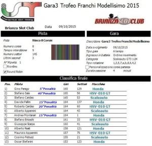 Gara3 Trofeo Franchi 15