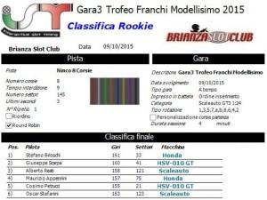 Gara3 Trofeo Franchi Rookie 15