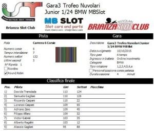 Gara3 Trofeo Nuvolari Junior 15