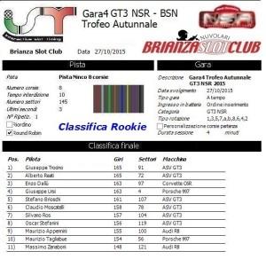Gara4 Trofeo Autunnale GT3 NSR Rookie 15