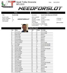 Gara6 Trofeo Itinerante NFS 15 (1)