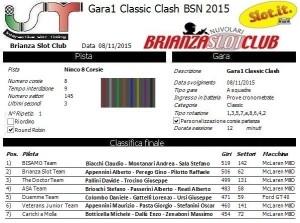 Gara1 6h di Villasanta Classic Clash 15