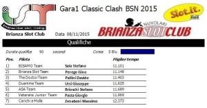 Gara1 6h di Villasanta Classic Clash Qualifiche 15
