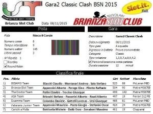 Gara2 6h di Villasanta Classic Clash 15