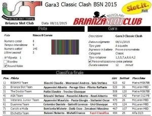 Gara3 6h di Villasanta Classic Clash 15