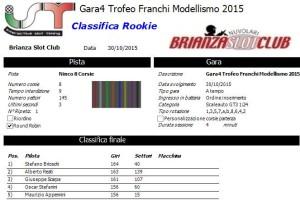 Gara4 Trofeo Franchi Rookie 15