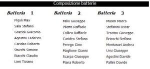 Gara5 Classic Cup Lombardia Batterie 15