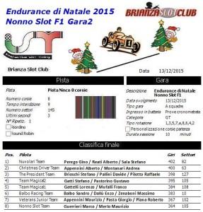 Endurance di Natale Gara2 2015
