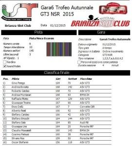 Gara6 Trofeo Autunnale GT3 NSR 15