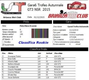 Gara6 Trofeo Autunnale GT3 NSR Rookie 15