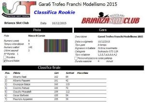 Gara6 Trofeo Franchi Rookie 15