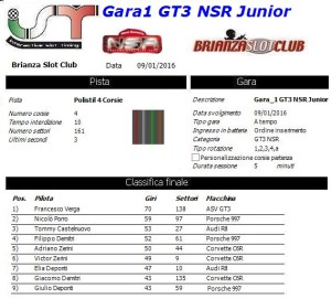 Gara1 GT3 NSR Junior 16