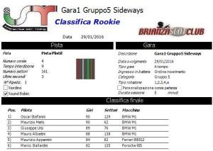 Gara1 Gruppo 5 Rookie 16