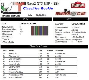 Gara2 GT3 NSR Rookie 16