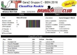 Gara2 Gruppo C Rookie 16