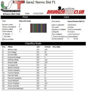 Gara2 Trofeo Nonno Slot F1 16