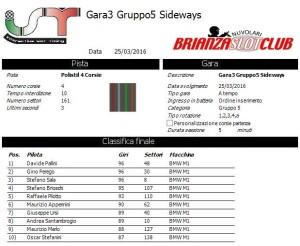 Gara3 Gruppo 5 16