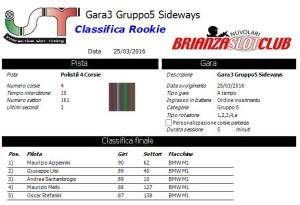 Gara3 Gruppo 5 Rookie 16