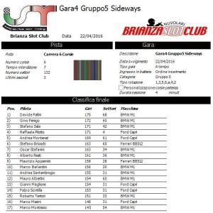 Gara4 Gruppo 5 16