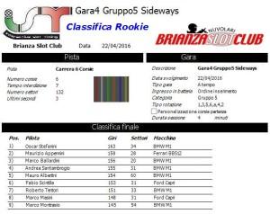 Gara4 Gruppo 5 Rookie 16