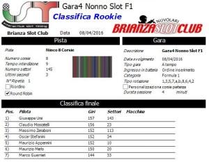 Gara4 Trofeo Nonno Slot F1 Rookie 16