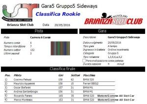 Gara5 Gruppo 5 Rookie 16
