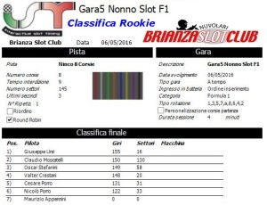 Gara5 Trofeo Nonno Slot F1 Rookie 16