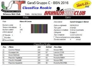 Gara5 Gruppo C Rookie 16
