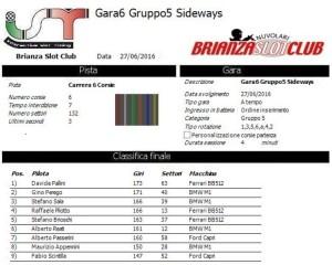 Gara6 Gruppo 5 16