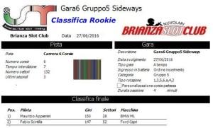 Gara6 Gruppo 5 Rookie 16
