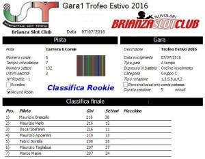 Gara1 Trofeo Estivo Rookie 2016 (1)