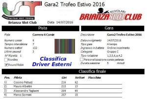Gara2 Trofeo Estivo Driver Esterni 2016
