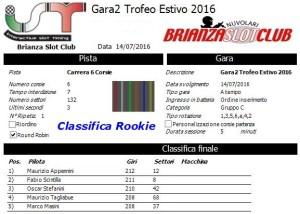Gara2 Trofeo Estivo Rookie 2016