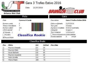Gara3 Trofeo Estivo Rookie 2016