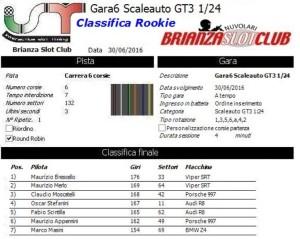Gara6 Scaleauto Rookie 16
