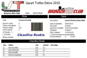 Gara4 Trofeo Estivo Rookie 2016
