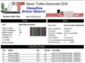 gara1-trofeo-autunnale-driver-esterni-16